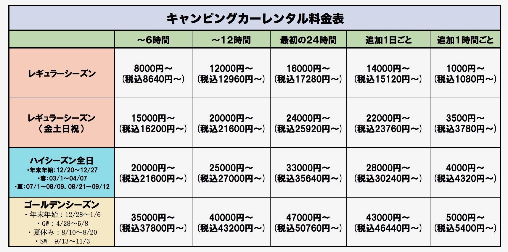 キャンピングカーレンタル料金表