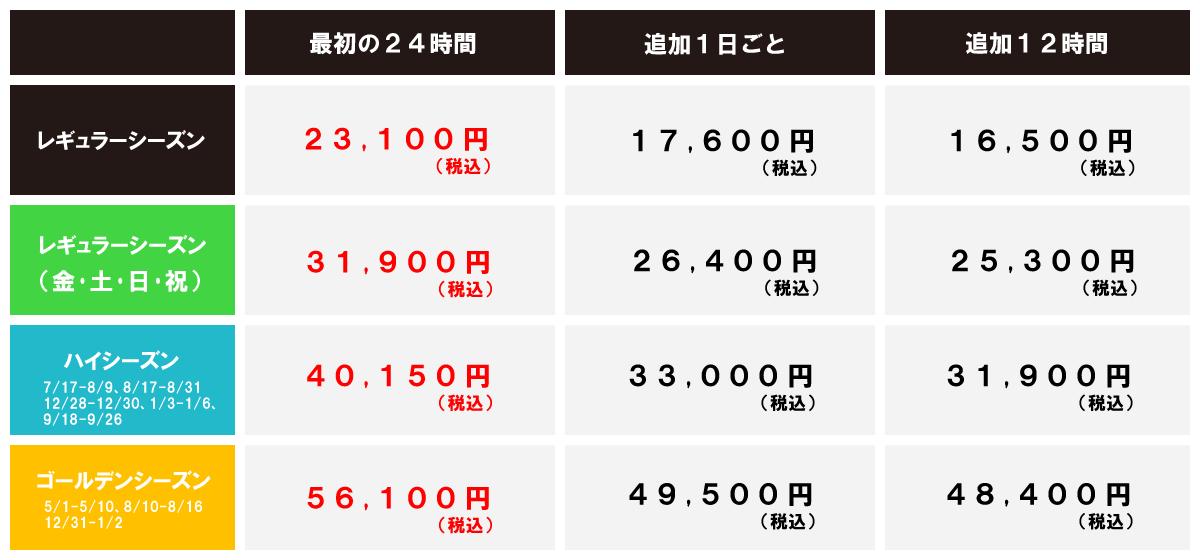 キャンピングカーレンタル料金プラン
